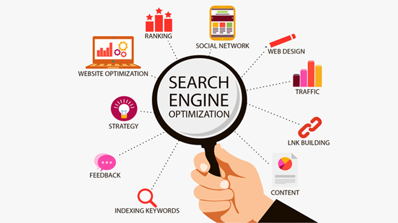 Benefits of SEO for a business